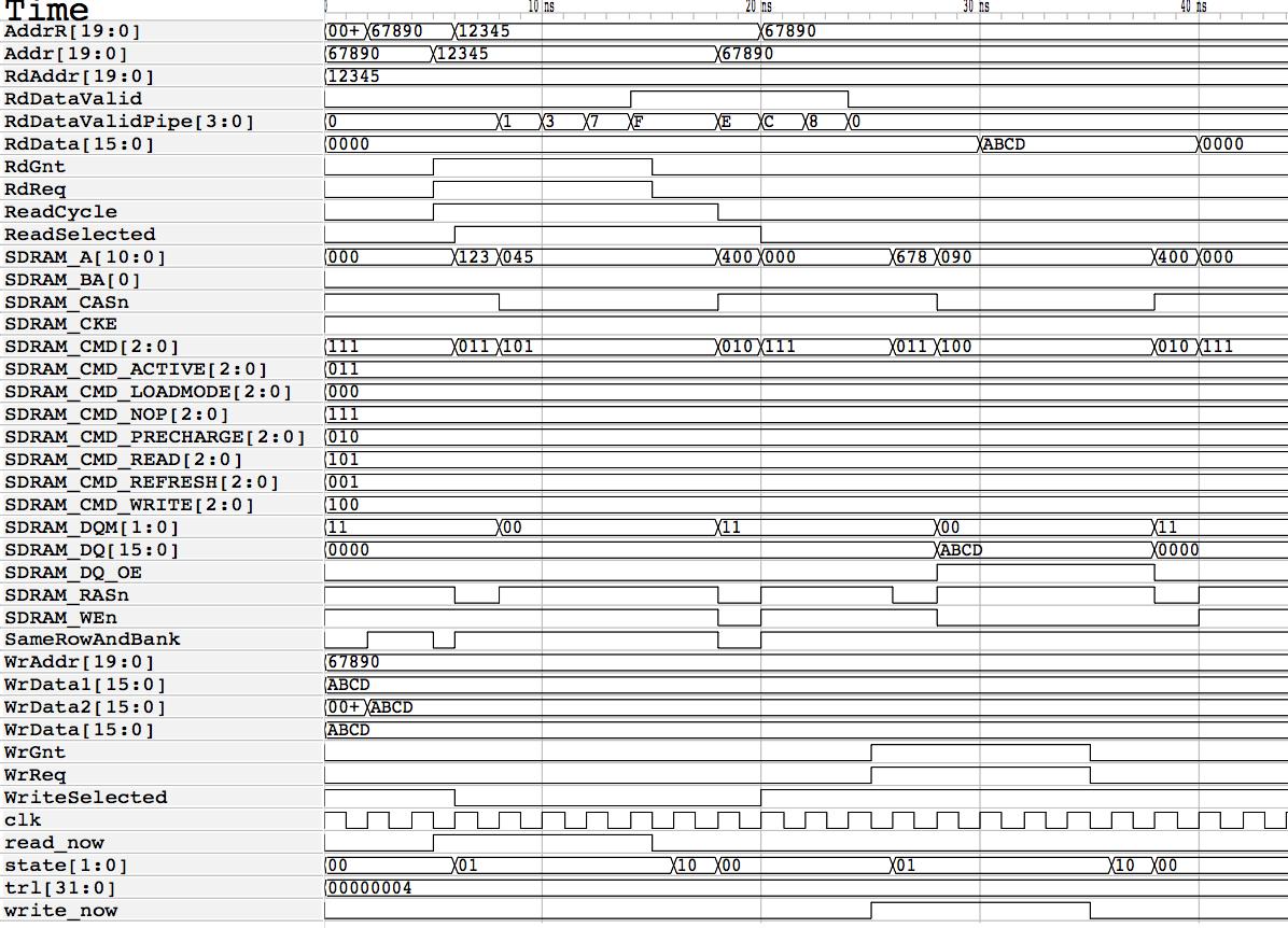 Running a simulated FPGA • JeeLabs