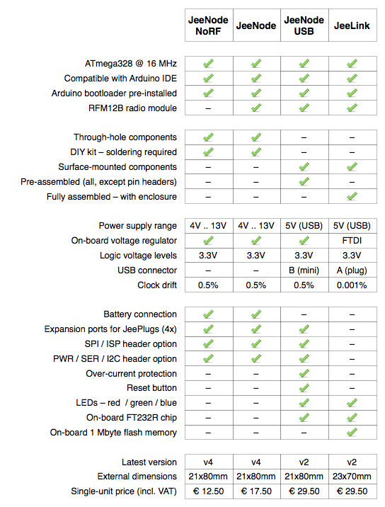 jee-comparison.png