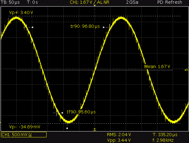 Generating sine waves with DDS » JeeLabs