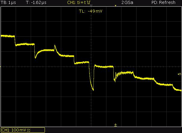 Generating sine waves with DDS » JeeLabs