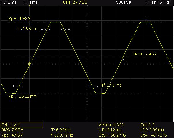 Generating a sine wave » JeeLabs