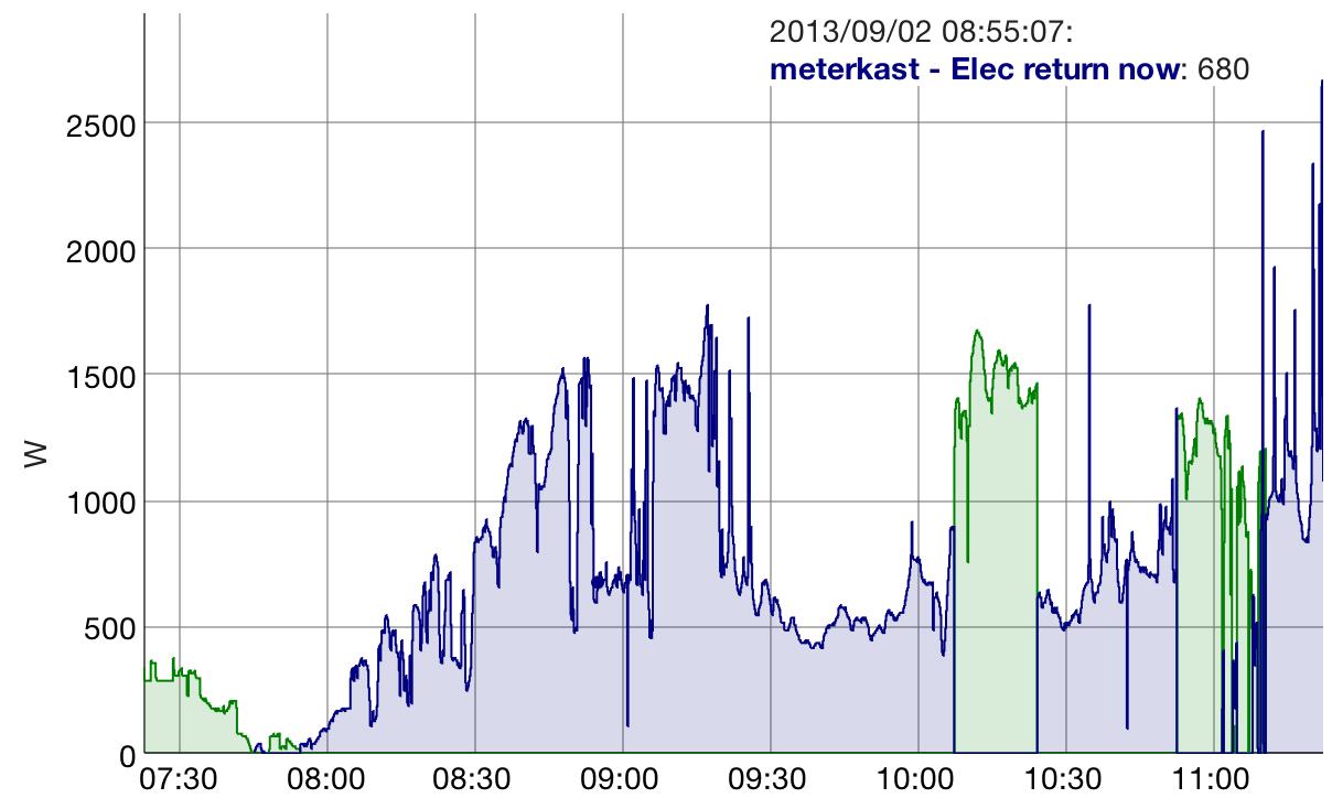Solar Jeelabs Tracker Consumes Ultra Low Power Basiccircuit Circuit Screen Shot 2013 09 02 At 112350
