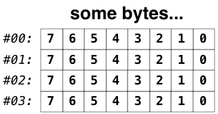 Decoding bit fields » JeeLabs