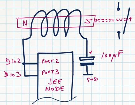 pdf Sondereinrichtungen im